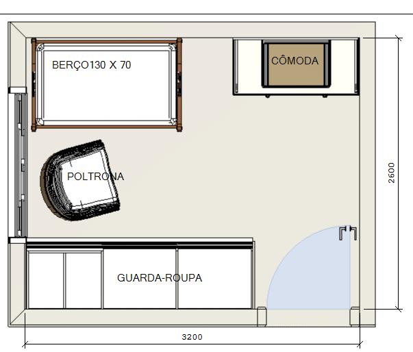 Como montar o quarto do bebê