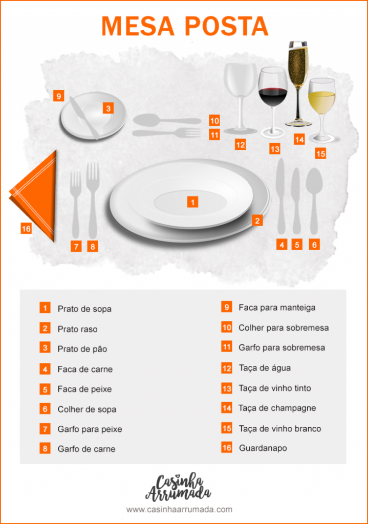 Dicas de etiqueta à mesa – Casinha Arrumada